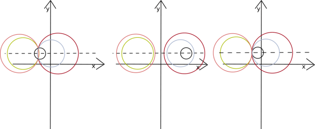 fascio di circonferenze b in comune