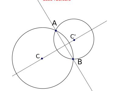 Posizioni reciproche tra due circonferenze