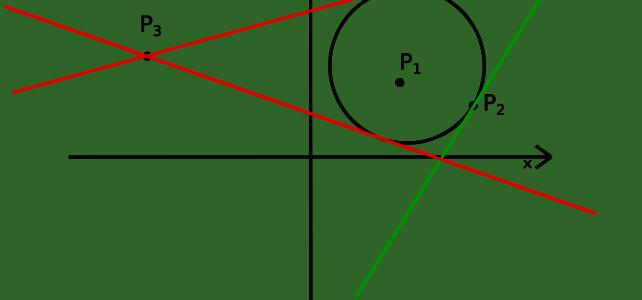 Calcolare l'equazione della retta tangente ad una circonferenza e passante per un punto