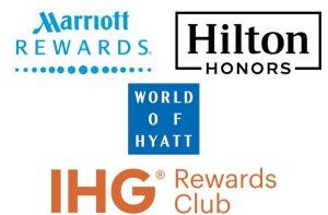 Marriott, Hyatt, IHG, Hilton, Best Western, Choice Hotels, Radisson, Wyndham requirements for 2021 elite status