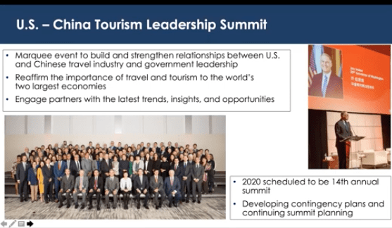 What is Brand USA planning to reopen inbound tourism to America?