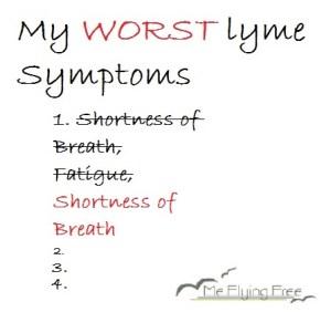 worst symptom list