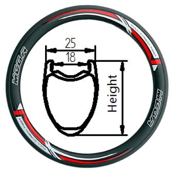 CZ+ tubeless clincher rim