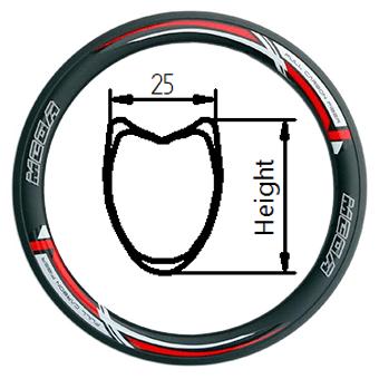 TZ tubular rim