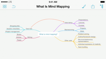 mind node mac