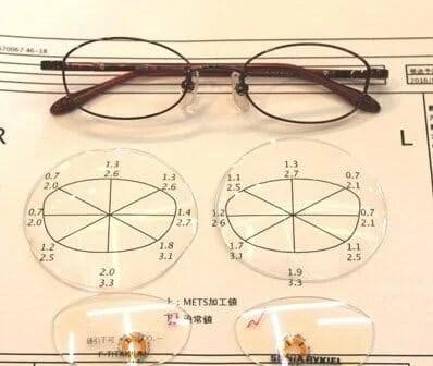 未加工のフレーム・レンズ・視線経由点を測定した模擬レンズ