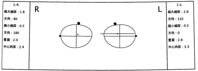 ユーザーの目の位置