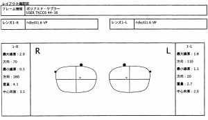 フレームと目の中心測定によるレンズ薄設計図面