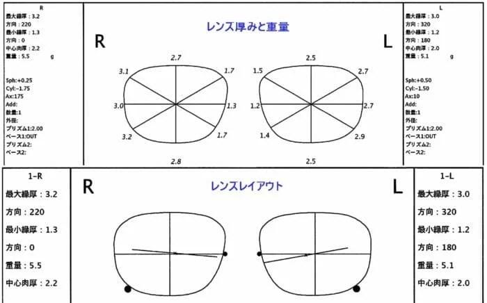 レンズを薄く軽くするための設計図面