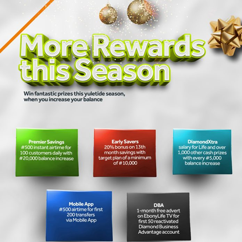 More Xtravaganza: Access Bank set to give customers more rewards this season