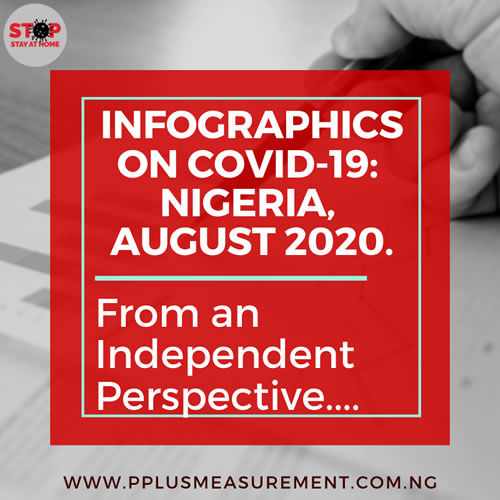 Economic activities spur as Nigeria records high recovery cases in COVID-19.