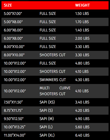 RSTP+ SRT LEVEL III+ STAND ALONE Size Chart