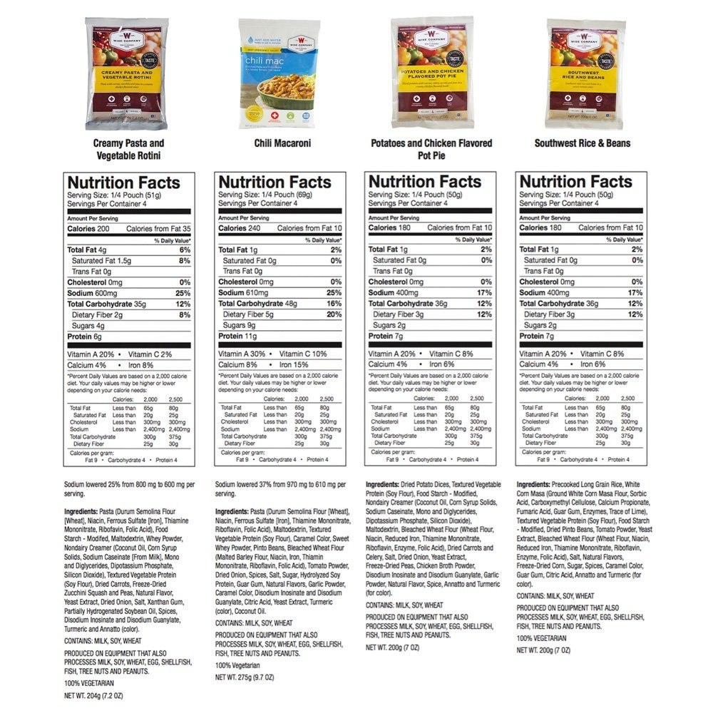 Wise Emergency Foods Nutrition Facts 1