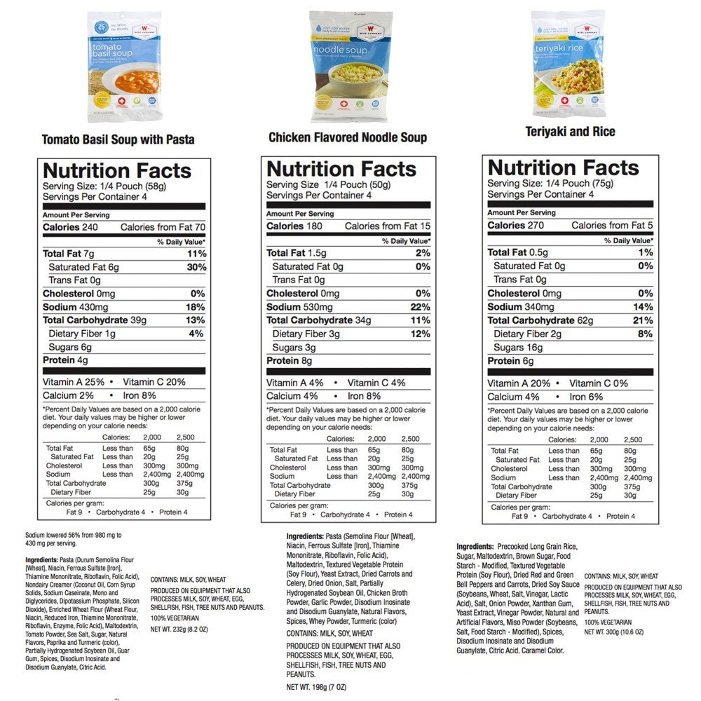 Wise Emergency Foods Nutrition Facts 2