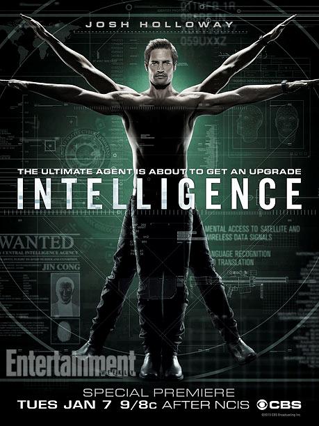 intelligence-poster