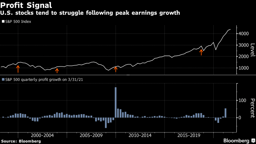 #5Things -ECB change-China growth-Tax deal-Markets mixed-Coming up...