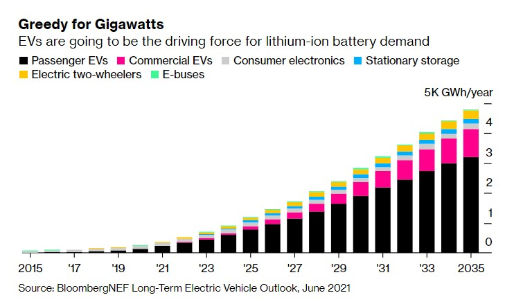 ZSchneeweiss: Why an electric car battery is so expensive, for now