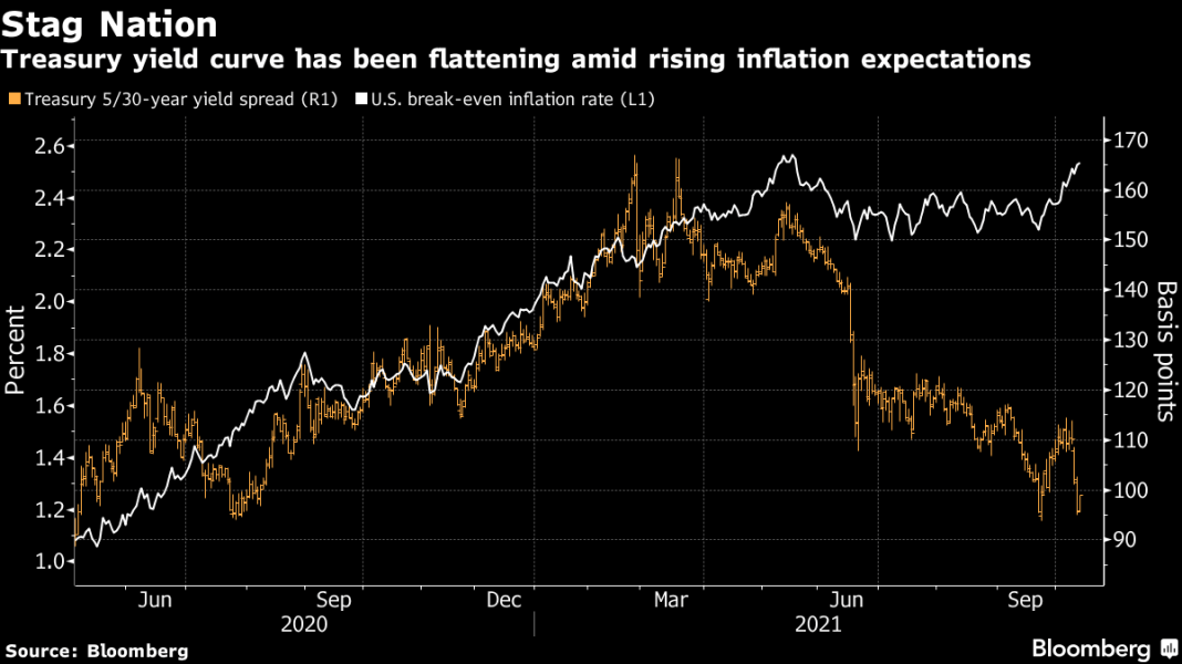 #5Things -Inflation -Earnings -Claims, PPI-Markets rise-Coming up...