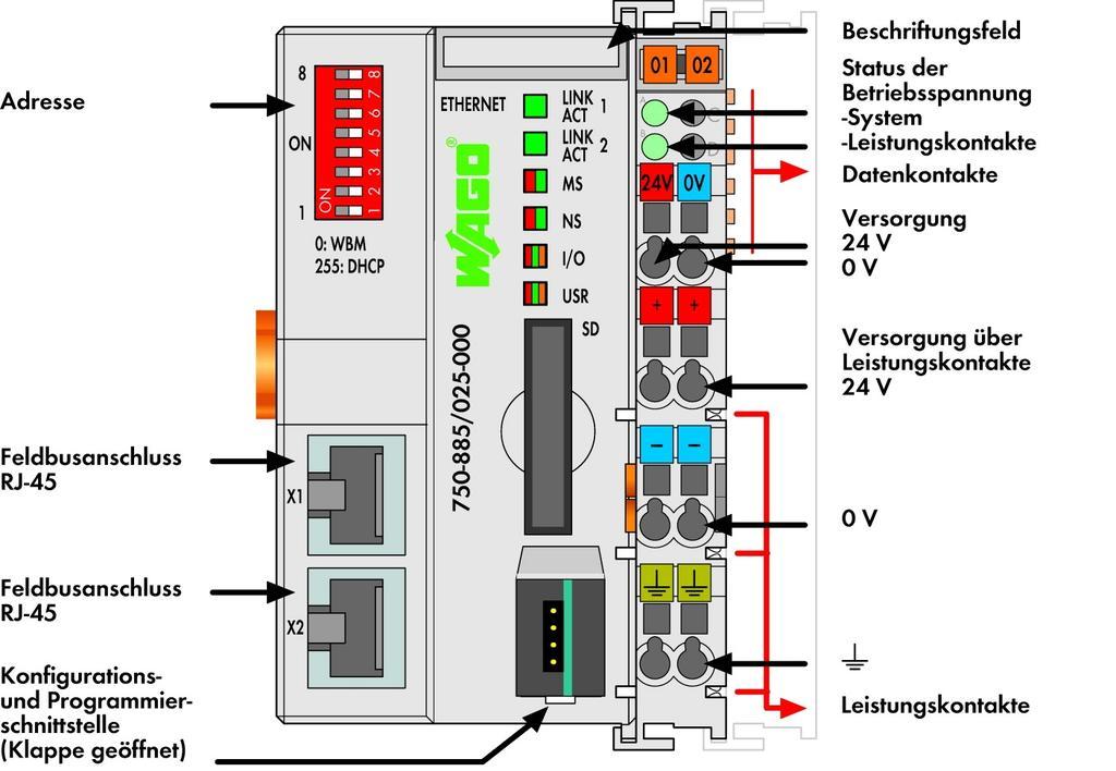 WAGO Kontroler Ethernet - 3-generacija - SD kartica, Media Redundancy protokol - za ekstremne temperature - 750-885-025-000