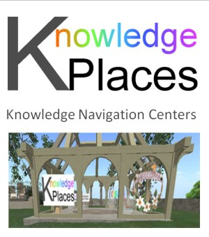 Knowledge Places Poster Poster