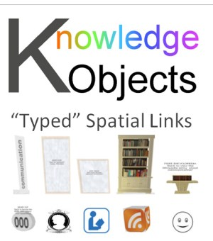 Knowledge Objects Poster