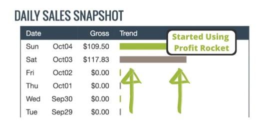 Profit-Rocket-feature-3