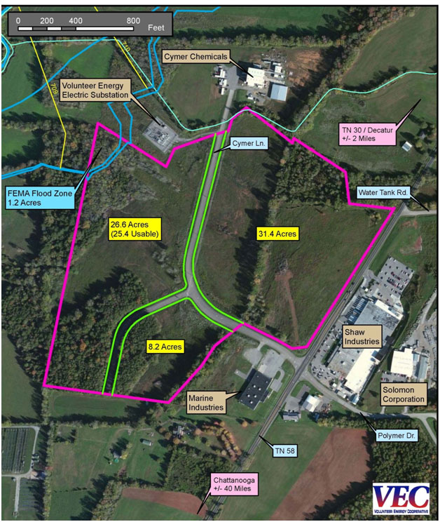Meigs County Industrial Park