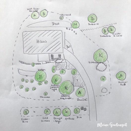 Projekt Obstgarten - Ist-Aufnahme