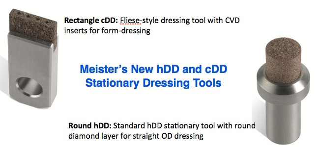 new stationary dressing tools available in all standard sizes the