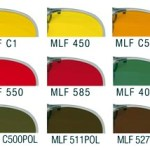 Optik Hochhauser | Lichtschutzbrillen