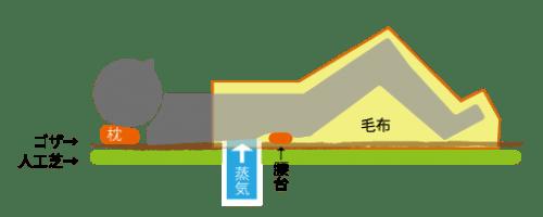 hukashiyu-500x200.png