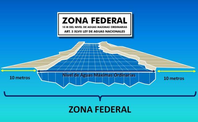 Area-Federal