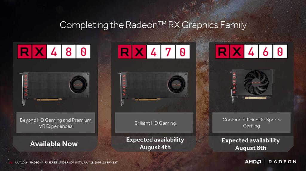 Radeon RX 470 y Radeon RX 460 son anunciadas oficialmente