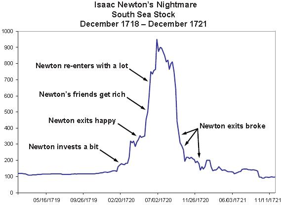 newton_south_sea