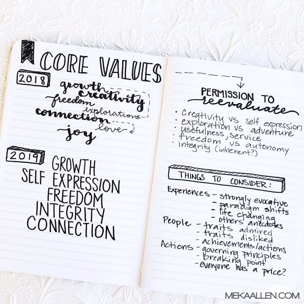 How To Identify Your Personal Core Values