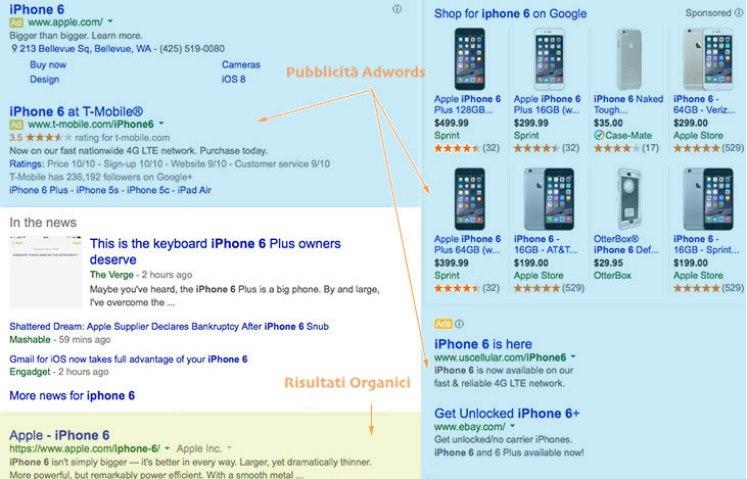 Risultati a pagamento Adwords e risultati organici Google
