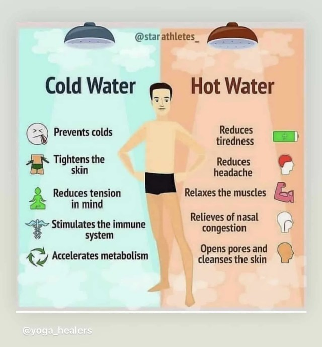 Acqua-fredda-vs-acqua-calda