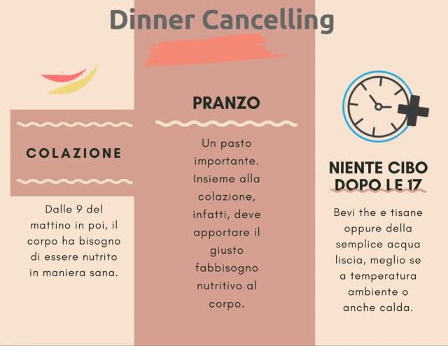 Uno schema per seguire la dieta dinner cancelling