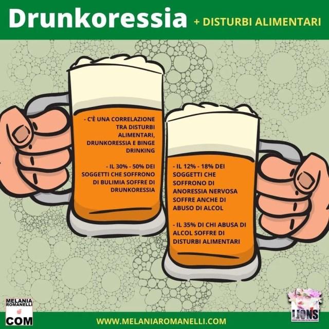 drunkoressia-dca-melania-romanelli