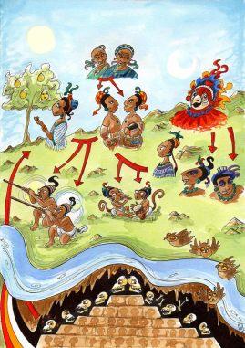 Musée du Quai Branly - Généalogie des dieux mayas
