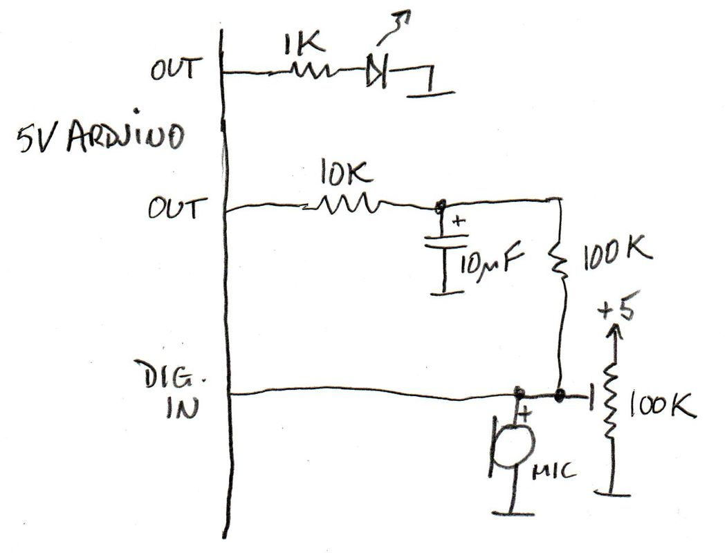 Microcontroller Group Moorabbin Melbourne