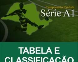 Tabela Campeonato Paulista 2012