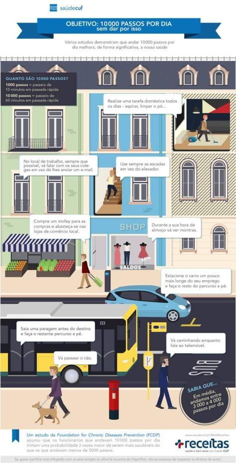 Infografia 10000 passos melhorsaude.org