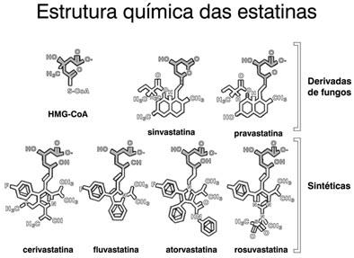 Estrutura quimica das estatinas