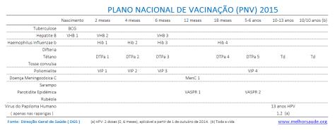 Plano_Nacional_de_Vacinação_2015 melhorsaude.org