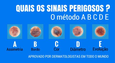 METODO ABCDE APROVADO