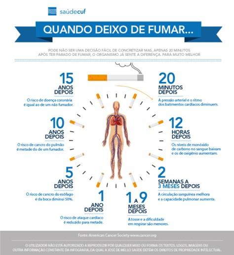 infografia_deixar-de-fumar