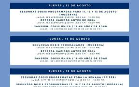 Calendario vacunación Melilla