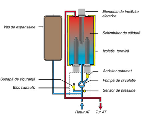 protherm-ray-gr