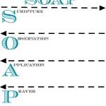 soap memorizing worksheet